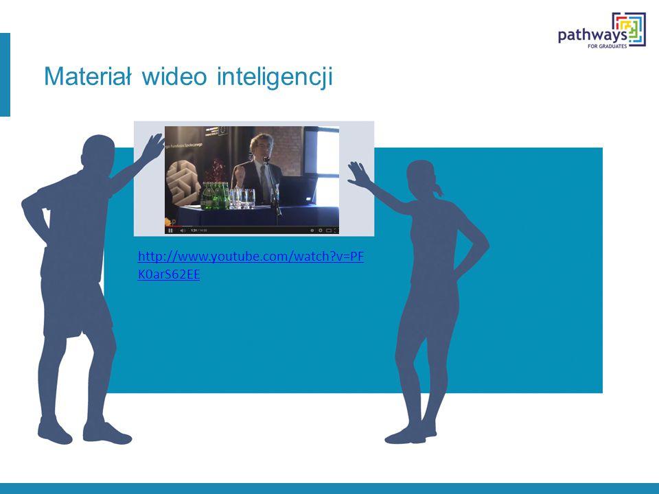 Materiał wideo inteligencji http://www.youtube.com/watch v=PF K0arS62EE