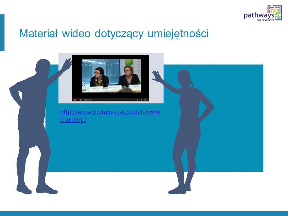 Materiał wideo dotyczący umiejętności http://www.youtube.com/watch?v=Qk Os9nf2JL0