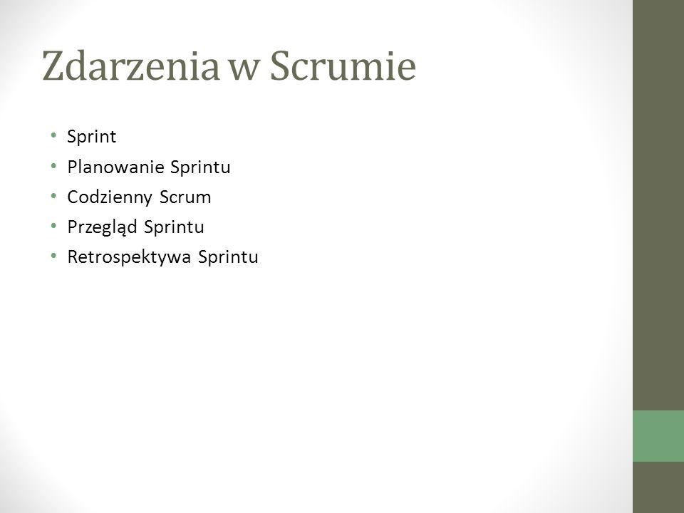 Zdarzenia w Scrumie Sprint Planowanie Sprintu Codzienny Scrum Przegląd Sprintu Retrospektywa Sprintu