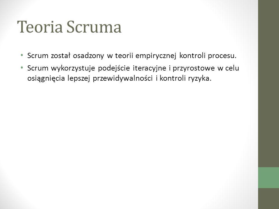 Teoria Scruma Scrum został osadzony w teorii empirycznej kontroli procesu.