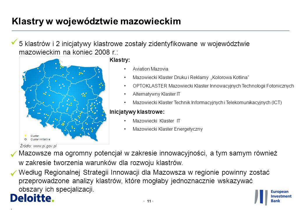 -- Klastry w województwie mazowieckim 5 klastrów i 2 inicjatywy klastrowe zostały zidentyfikowane w województwie mazowieckim na koniec 2008 r.: 11 Mazowsze ma ogromny potencjał w zakresie innowacyjności, a tym samym również w zakresie tworzenia warunków dla rozwoju klastrów.