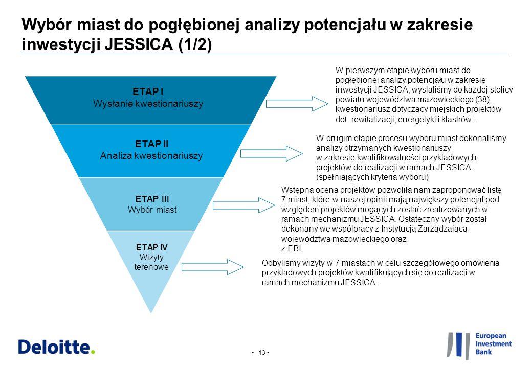 -- Wybór miast do pogłębionej analizy potencjału w zakresie inwestycji JESSICA (1/2) 13 W pierwszym etapie wyboru miast do pogłębionej analizy potencjału w zakresie inwestycji JESSICA, wysłaliśmy do każdej stolicy powiatu województwa mazowieckiego (38) kwestionariusz dotyczący miejskich projektów dot.