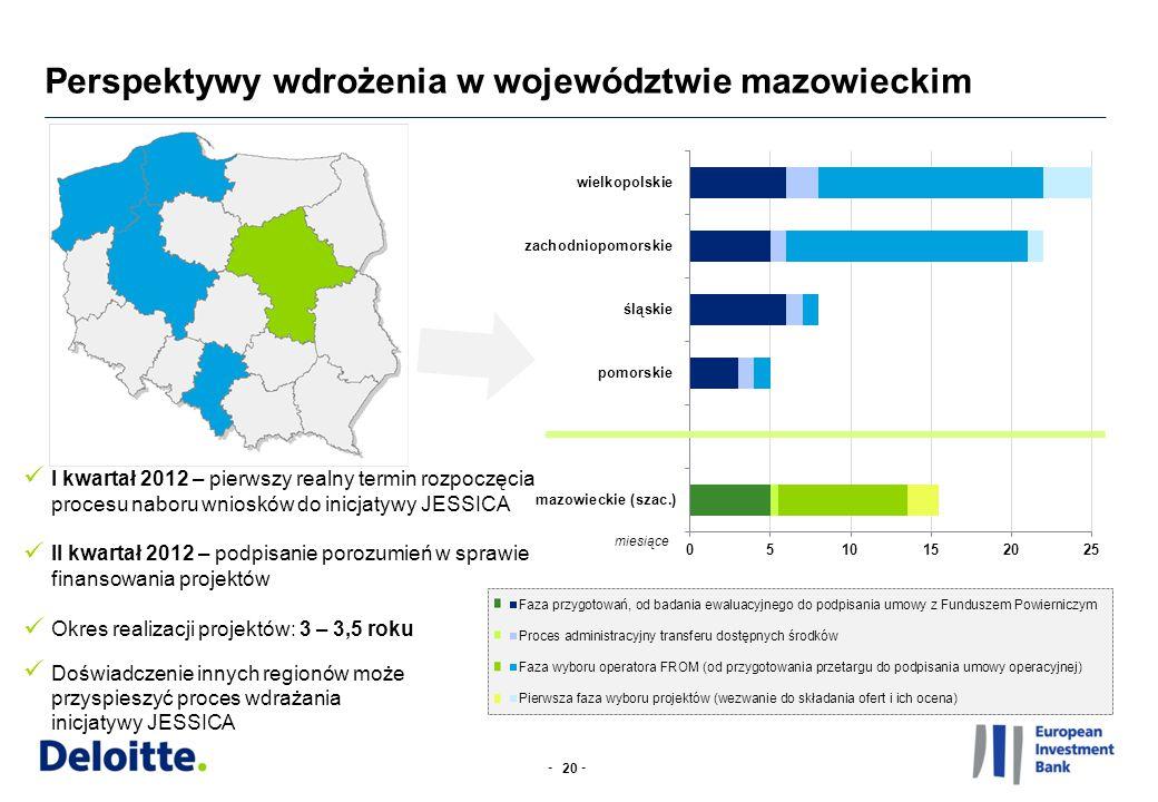 -- Perspektywy wdrożenia w województwie mazowieckim 20 I kwartał 2012 – pierwszy realny termin rozpoczęcia procesu naboru wniosków do inicjatywy JESSICA II kwartał 2012 – podpisanie porozumień w sprawie finansowania projektów Okres realizacji projektów: 3 – 3,5 roku Doświadczenie innych regionów może przyspieszyć proces wdrażania inicjatywy JESSICA miesiące