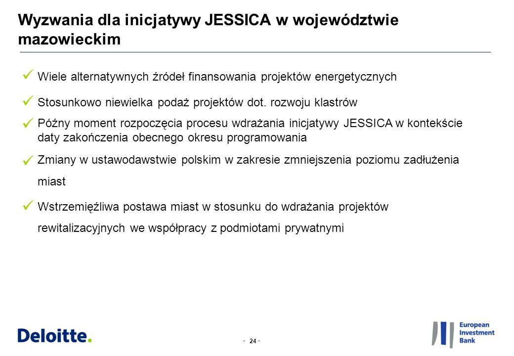 -- Wyzwania dla inicjatywy JESSICA w województwie mazowieckim 24 Wiele alternatywnych źródeł finansowania projektów energetycznych Stosunkowo niewielk