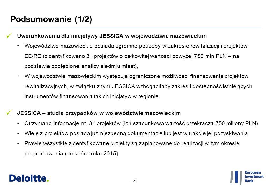 -- Podsumowanie (1/2) 26 Uwarunkowania dla inicjatywy JESSICA w województwie mazowieckim Województwo mazowieckie posiada ogromne potrzeby w zakresie rewitalizacji i projektów EE/RE (zidentyfikowano 31 projektów o całkowitej wartości powyżej 750 mln PLN – na podstawie pogłębionej analizy siedmiu miast), W województwie mazowieckim występują ograniczone możliwości finansowania projektów rewitalizacyjnych, w związku z tym JESSICA wzbogaciłaby zakres i dostępność istniejących instrumentów finansowania takich inicjatyw w regionie.