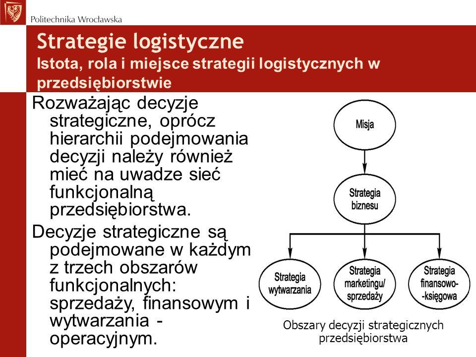 Strategie logistyczne Istota, rola i miejsce strategii logistycznych w przedsiębiorstwie Obszary decyzji strategicznych przedsiębiorstwa Rozważając de
