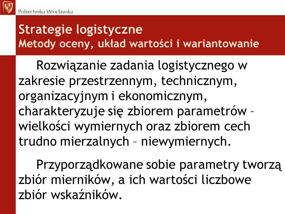 Strategie logistyczne Metody oceny, układ wartości i wariantowanie Rozwiązanie zadania logistycznego w zakresie przestrzennym, technicznym, organizacy