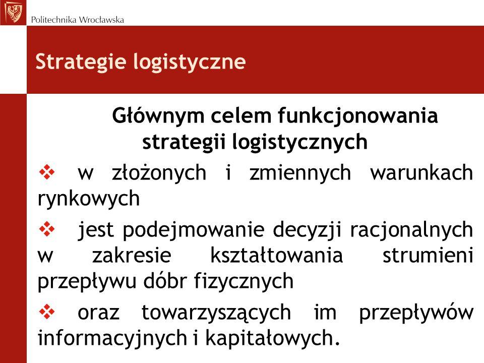 Strategie logistyczne Istota, rola i miejsce strategii logistycznych w przedsiębiorstwie Strategie logistyczne są sposobem działania w zakresie: zaopatrzenia, magazynowania, transportu i dystrybucji dóbr.