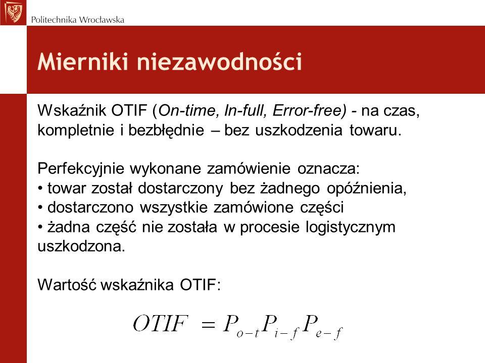 Mierniki niezawodności Wskaźnik OTIF (On-time, In-full, Error-free) - na czas, kompletnie i bezbłędnie – bez uszkodzenia towaru. Perfekcyjnie wykonane