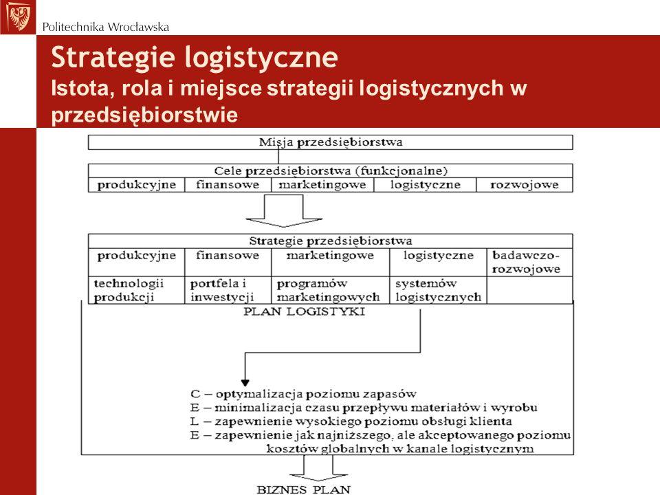 Powyższa analiza umożliwia identyfikację słabych ogniw łańcucha logistycznego oraz wskazanie głównych kierunków usprawnień w przedsiębiorstwie.