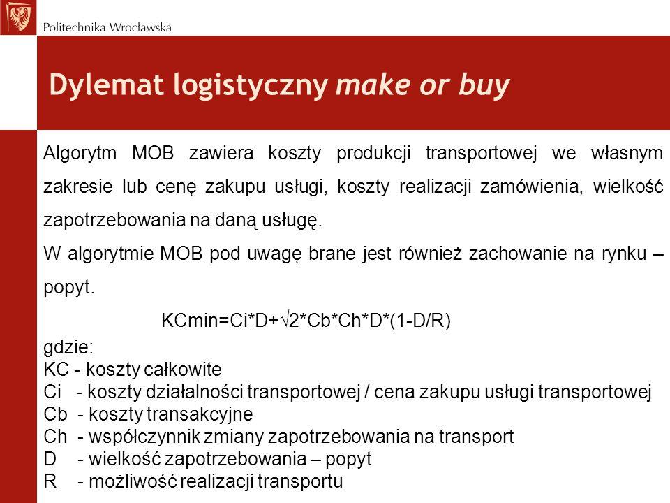 Dylemat logistyczny make or buy Algorytm MOB zawiera koszty produkcji transportowej we własnym zakresie lub cenę zakupu usługi, koszty realizacji zamó