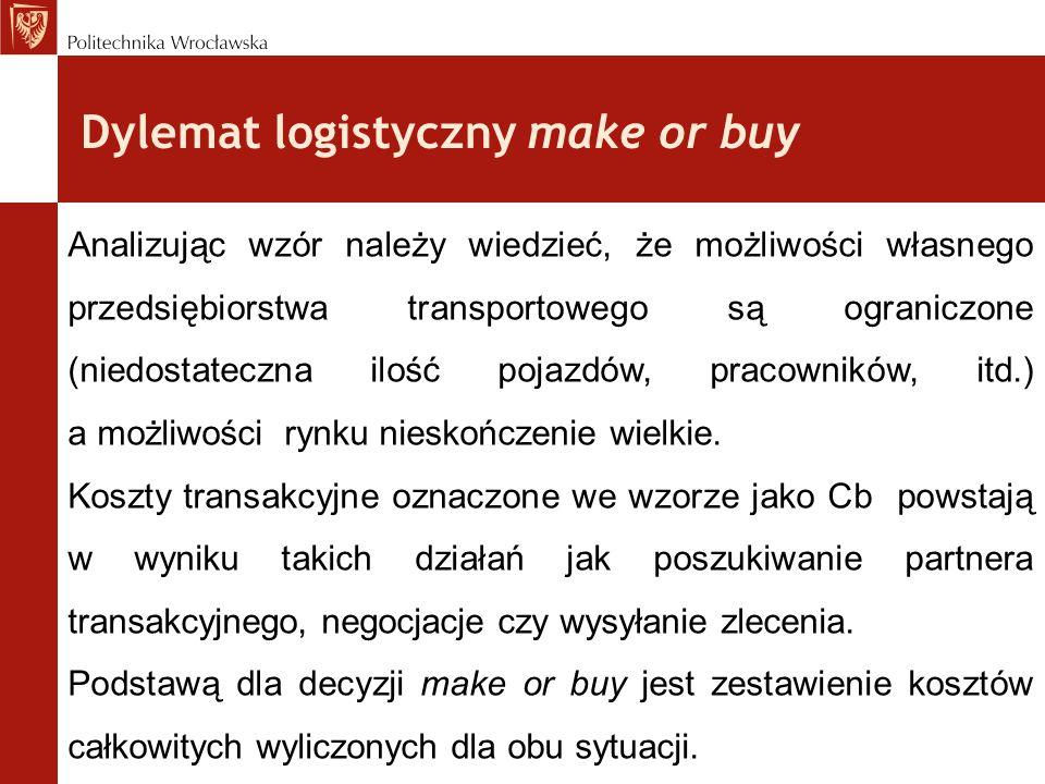 Dylemat logistyczny make or buy Analizując wzór należy wiedzieć, że możliwości własnego przedsiębiorstwa transportowego są ograniczone (niedostateczna