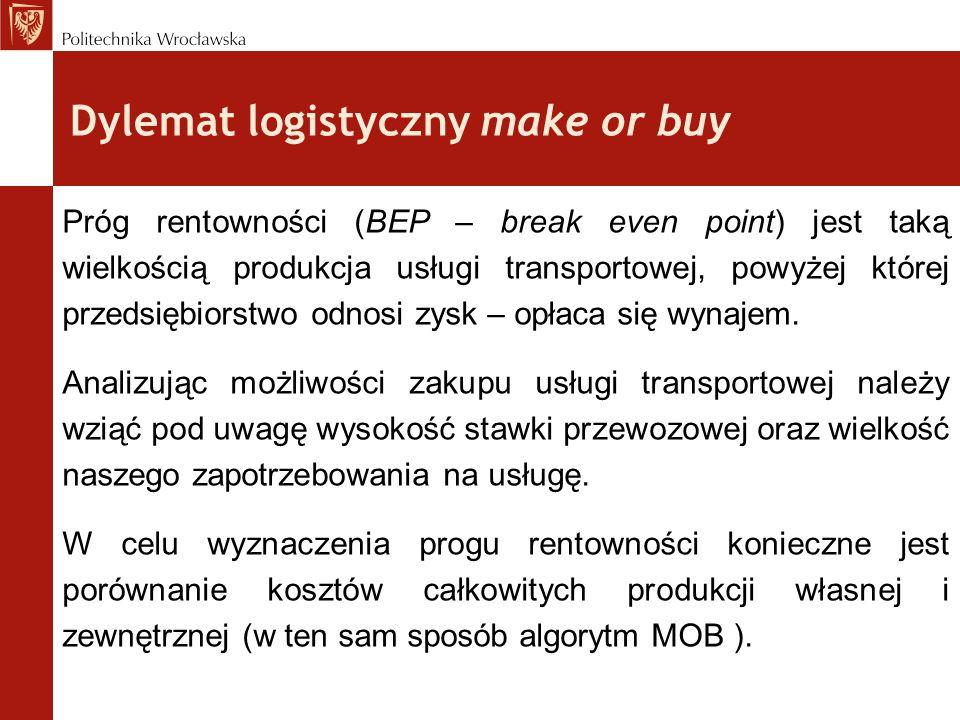Dylemat logistyczny make or buy Próg rentowności (BEP – break even point) jest taką wielkością produkcja usługi transportowej, powyżej której przedsię