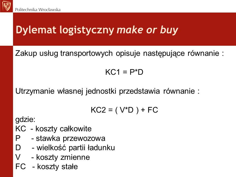 Dylemat logistyczny make or buy Zakup usług transportowych opisuje następujące równanie : KC1 = P*D Utrzymanie własnej jednostki przedstawia równanie