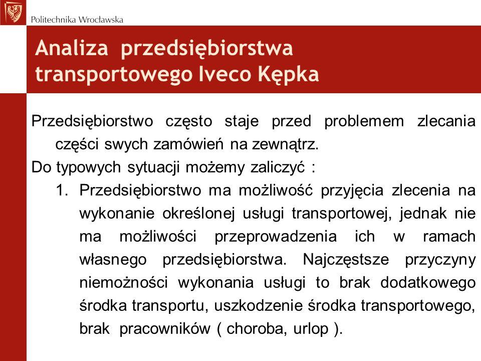 Analiza przedsiębiorstwa transportowego Iveco Kępka Przedsiębiorstwo często staje przed problemem zlecania części swych zamówień na zewnątrz. Do typow