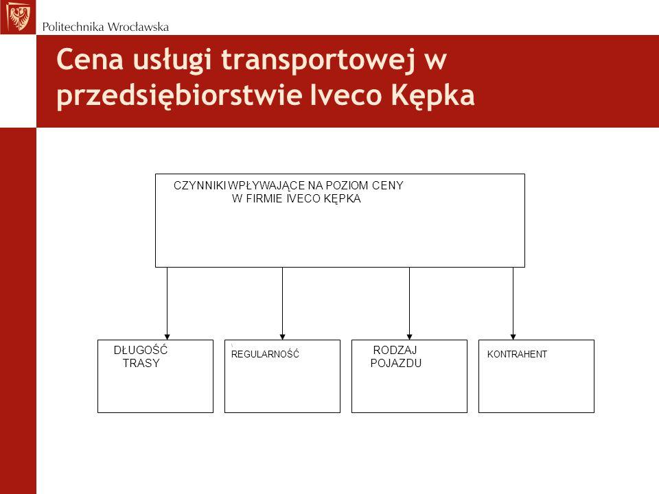 Cena usługi transportowej w przedsiębiorstwie Iveco Kępka CZYNNIKI WPŁYWAJĄCE NA POZIOM CENY W FIRMIE IVECO KĘPKA DŁUGOŚĆ TRASY \ REGULARNOŚĆ RODZAJ P