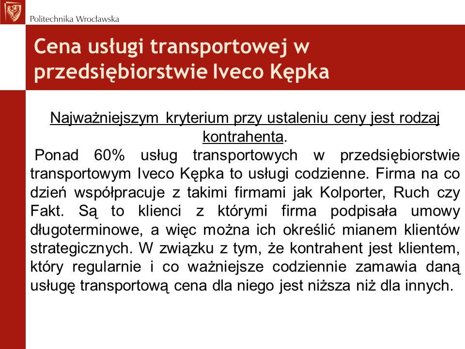 Cena usługi transportowej w przedsiębiorstwie Iveco Kępka Najważniejszym kryterium przy ustaleniu ceny jest rodzaj kontrahenta. Ponad 60% usług transp