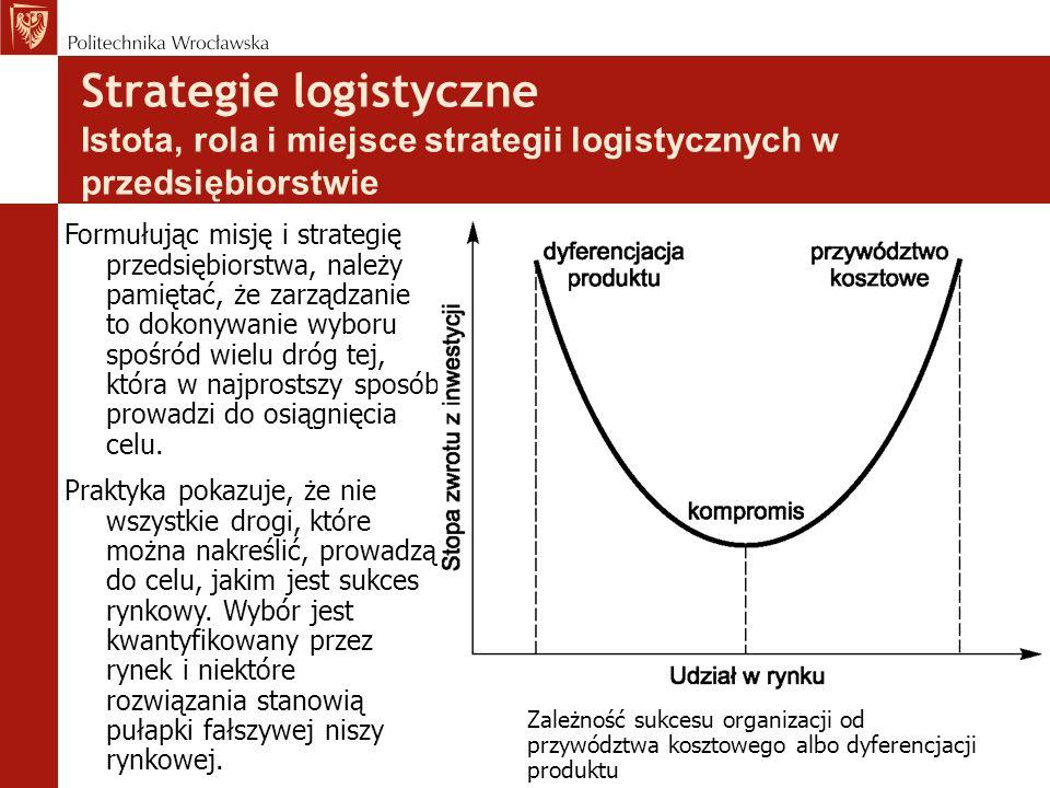 Strategie logistyczne Istota, rola i miejsce strategii logistycznych w przedsiębiorstwie Formułując misję i strategię przedsiębiorstwa, należy pamięta