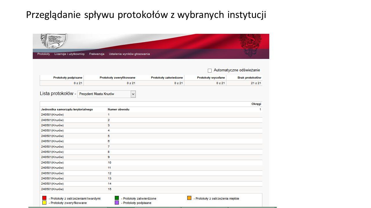 Przeglądanie spływu protokołów z wybranych instytucji