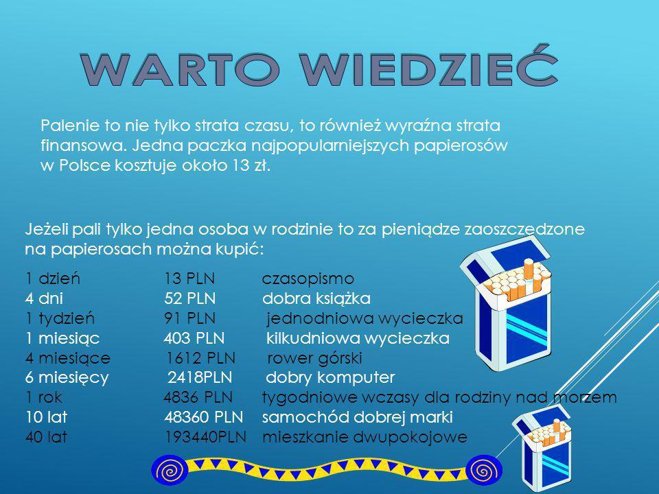 Jeżeli pali tylko jedna osoba w rodzinie to za pieniądze zaoszczędzone na papierosach można kupić: 1 dzień 13 PLN czasopismo 4 dni 52 PLN dobra książk