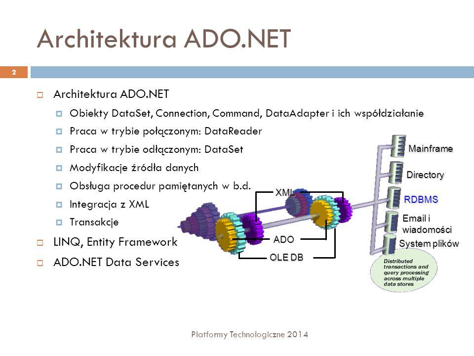 Architektura ADO.NET  Architektura ADO.NET  Obiekty DataSet, Connection, Command, DataAdapter i ich współdziałanie  Praca w trybie połączonym: DataReader  Praca w trybie odłączonym: DataSet  Modyfikacje źródła danych  Obsługa procedur pamiętanych w b.d.