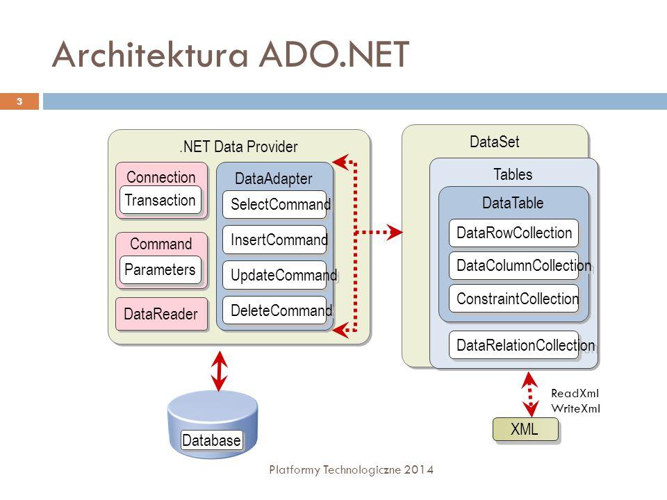 Data Reader 24 Platformy Technologiczne 2014 Wołanie Read dla każdego rekordu –Zwraca false gdy brak danych Dostęp do pól –Dostęp poprzez indeks lub nazwę –Funkcje Get… - najlepsza wydajność Zamknięcie DataReader Zamkniecie połączenia while (myReader.Read()) { str += myReader[1]; str += myReader[ field ]; str += myReader.GetDateTime(2); } while (myReader.Read()) { str += myReader[1]; str += myReader[ field ]; str += myReader.GetDateTime(2); } // Open Connection and create command SqlConnection conn = new SqlConnection( data source=localhost; initial catalog=pubs; integrated security=true ); SqlCommand cmdAuthors = new SqlCommand( select * from Authors , conn); conn.Open(); // Create DataReader and read data SqlDataReader dr; dr = cmdAuthors.ExecuteReader(); while (dr.Read()) { lstBuiltNames.Items.Add(dr[ au_lname ] + , + dr[ au_fname ]); } // Close DataReader and Connection dr.Close(); conn.Close();
