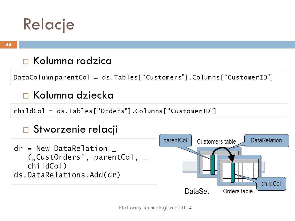 """Relacje Platformy Technologiczne 2014 44  Kolumna rodzica  Kolumna dziecka  Stworzenie relacji Orders table Customers table DataSet parentCol childCol DataRelation DataColumn parentCol = ds.Tables[ Customers ].Columns[ CustomerID ] childCol = ds.Tables[ Orders ].Columns[ CustomerID ] dr = New DataRelation _ (""""CustOrders , parentCol, _ childCol) ds.DataRelations.Add(dr)"""