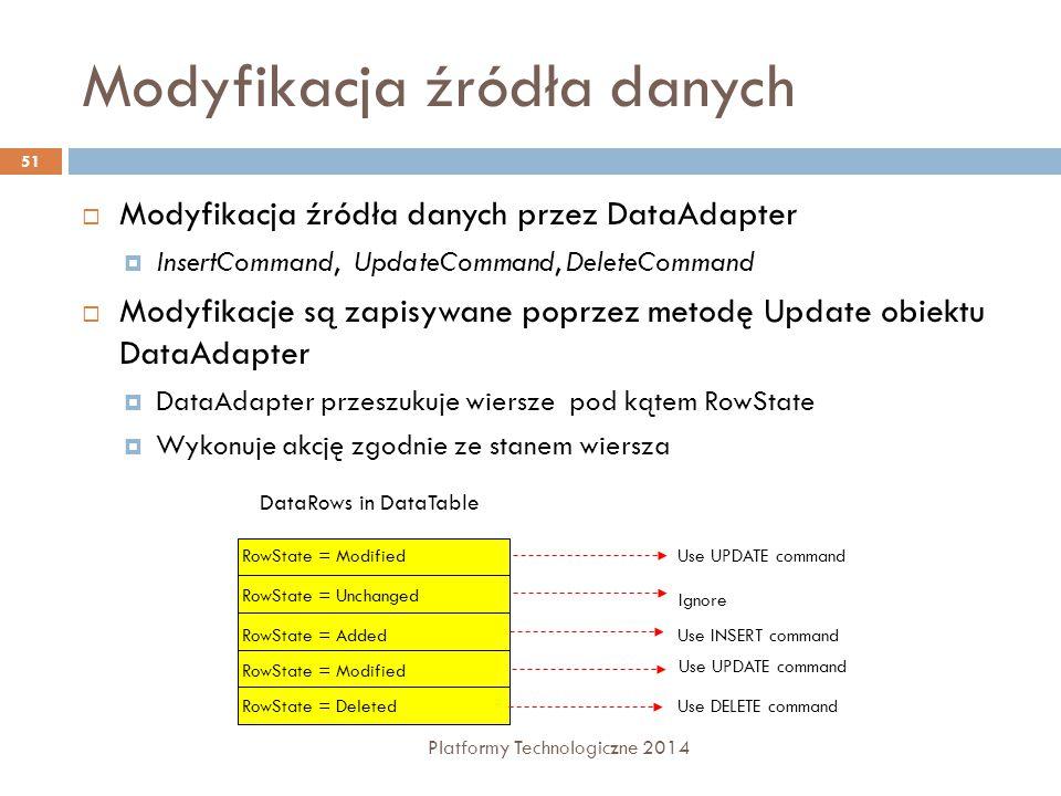 Modyfikacja źródła danych Platformy Technologiczne 2014 51  Modyfikacja źródła danych przez DataAdapter  InsertCommand, UpdateCommand, DeleteCommand  Modyfikacje są zapisywane poprzez metodę Update obiektu DataAdapter  DataAdapter przeszukuje wiersze pod kątem RowState  Wykonuje akcję zgodnie ze stanem wiersza RowState = Modified RowState = Unchanged RowState = Added RowState = Modified RowState = Deleted Use UPDATE command Ignore Use INSERT command Use UPDATE command Use DELETE command DataRows in DataTable