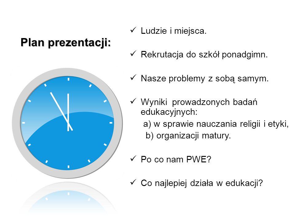 Plan prezentacji: Ludzie i miejsca. Rekrutacja do szkół ponadgimn.