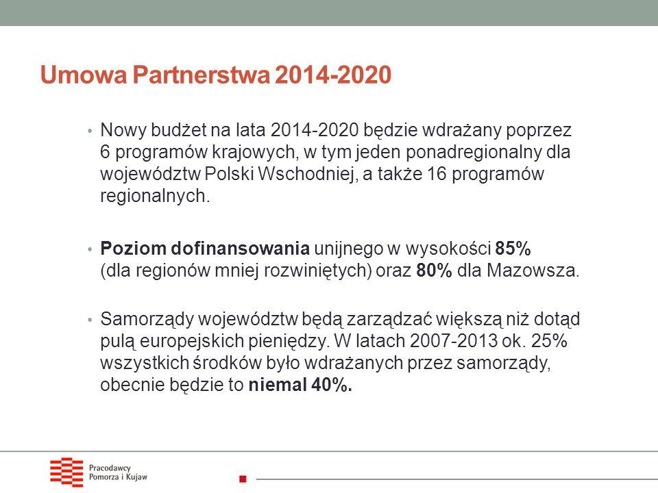 Umowa Partnerstwa 2014-2020 Nowy budżet na lata 2014-2020 będzie wdrażany poprzez 6 programów krajowych, w tym jeden ponadregionalny dla województw Po