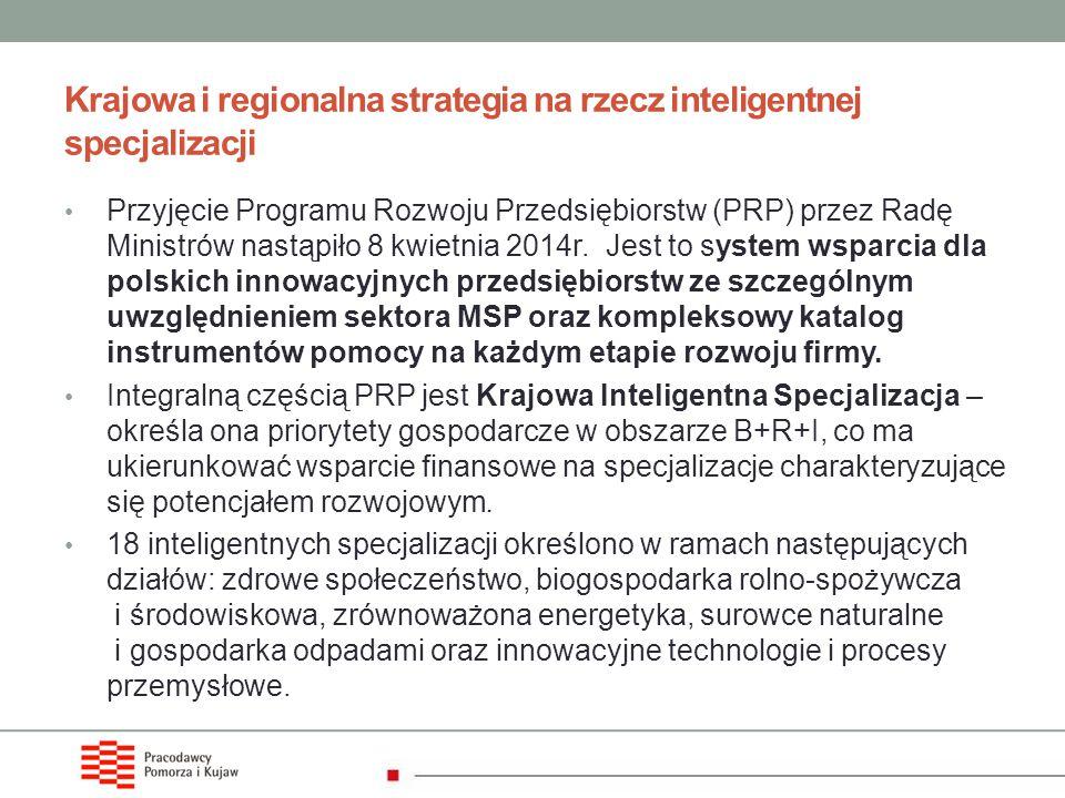 Krajowa i regionalna strategia na rzecz inteligentnej specjalizacji Przyjęcie Programu Rozwoju Przedsiębiorstw (PRP) przez Radę Ministrów nastąpiło 8