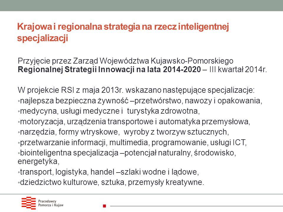 Krajowa i regionalna strategia na rzecz inteligentnej specjalizacji Przyjęcie przez Zarząd Województwa Kujawsko-Pomorskiego Regionalnej Strategii Inno