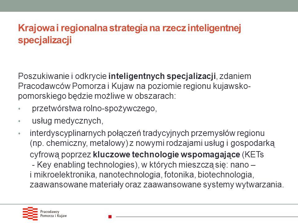 Krajowa i regionalna strategia na rzecz inteligentnej specjalizacji Poszukiwanie i odkrycie inteligentnych specjalizacji, zdaniem Pracodawców Pomorza