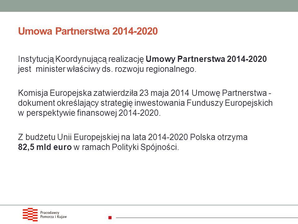 Umowa Partnerstwa 2014-2020 Instytucją Koordynującą realizację Umowy Partnerstwa 2014-2020 jest minister właściwy ds. rozwoju regionalnego. Komisja Eu