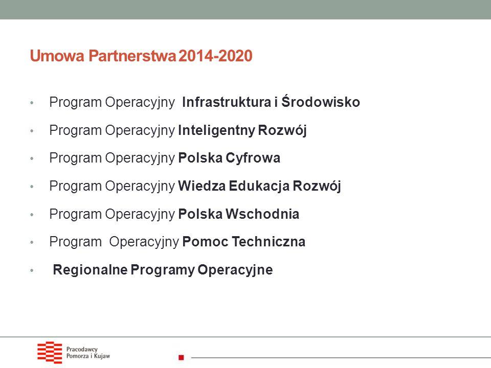 Umowa Partnerstwa 2014-2020 Program Operacyjny Infrastruktura i Środowisko Program Operacyjny Inteligentny Rozwój Program Operacyjny Polska Cyfrowa Pr