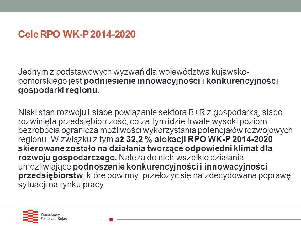 Cele RPO WK-P 2014-2020 Jednym z podstawowych wyzwań dla województwa kujawsko- pomorskiego jest podniesienie innowacyjności i konkurencyjności gospoda
