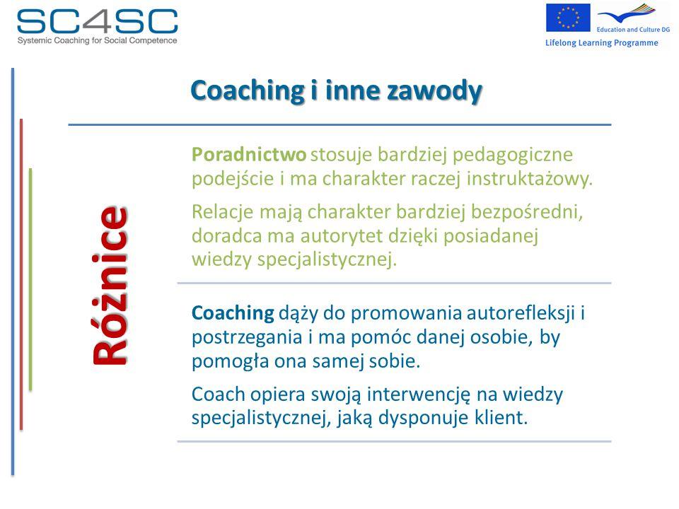 Coaching i inne zawody Różnice Poradnictwo stosuje bardziej pedagogiczne podejście i ma charakter raczej instruktażowy. Relacje mają charakter bardzie