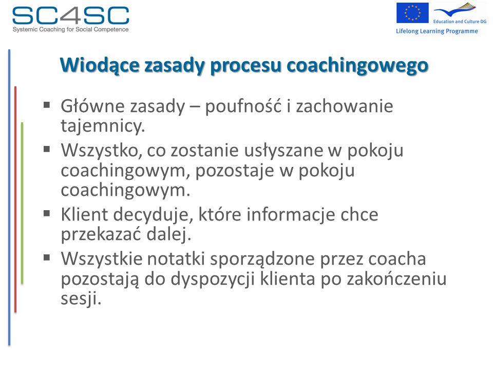 Wiodące zasady procesu coachingowego  Główne zasady – poufność i zachowanie tajemnicy.  Wszystko, co zostanie usłyszane w pokoju coachingowym, pozos