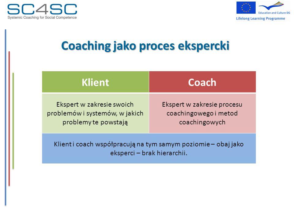 Coaching jako proces ekspercki KlientCoach Ekspert w zakresie swoich problemów i systemów, w jakich problemy te powstają Ekspert w zakresie procesu co