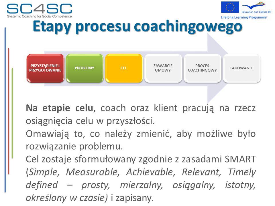 Etapy procesu coachingowego Na etapie celu, coach oraz klient pracują na rzecz osiągnięcia celu w przyszłości. Omawiają to, co należy zmienić, aby moż