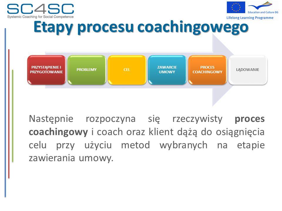Etapy procesu coachingowego Następnie rozpoczyna się rzeczywisty proces coachingowy i coach oraz klient dążą do osiągnięcia celu przy użyciu metod wyb