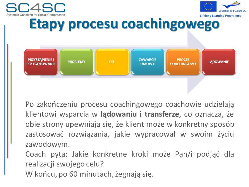 Etapy procesu coachingowego Po zakończeniu procesu coachingowego coachowie udzielają klientowi wsparcia w lądowaniu i transferze, co oznacza, że obie