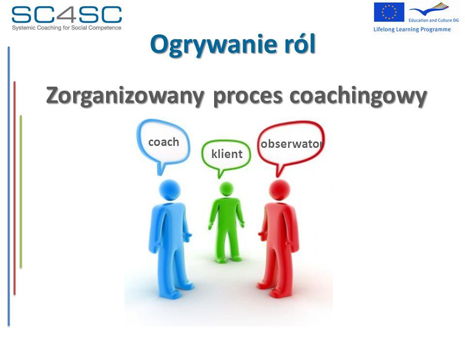 Ogrywanie ról Zorganizowany proces coachingowy coach klient obserwator