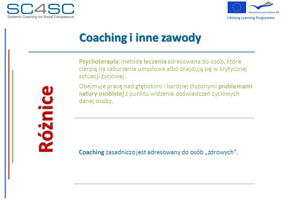 Coaching i inne zawody Różnice Szkolenie: umiejętności szkoleniowe, jakich klient wcześniej nie miał albo jakie nie były w pełni wykorzystywane.