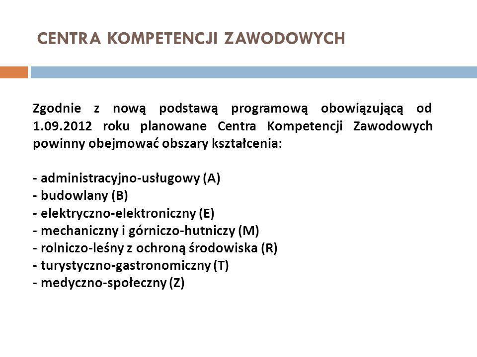 CENTRA KOMPETENCJI ZAWODOWYCH Zgodnie z nową podstawą programową obowiązującą od 1.09.2012 roku planowane Centra Kompetencji Zawodowych powinny obejmować obszary kształcenia: - administracyjno-usługowy (A) - budowlany (B) - elektryczno-elektroniczny (E) - mechaniczny i górniczo-hutniczy (M) - rolniczo-leśny z ochroną środowiska (R) - turystyczno-gastronomiczny (T) - medyczno-społeczny (Z)