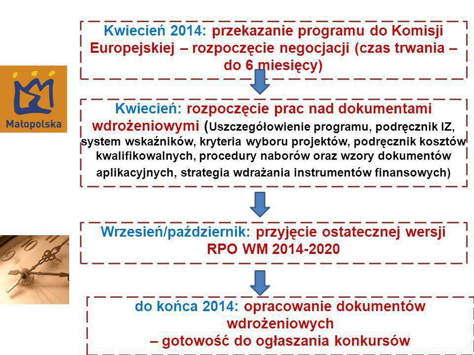 Kwiecień 2014: przekazanie programu do Komisji Europejskiej – rozpoczęcie negocjacji (czas trwania – do 6 miesięcy) Wrzesień/październik: przyjęcie ostatecznej wersji RPO WM 2014-2020 Kwiecień: rozpoczęcie prac nad dokumentami wdrożeniowymi ( Uszczegółowienie programu, podręcznik IZ, system wskaźników, kryteria wyboru projektów, podręcznik kosztów kwalifikowalnych, procedury naborów oraz wzory dokumentów aplikacyjnych, strategia wdrażania instrumentów finansowych) do końca 2014: opracowanie dokumentów wdrożeniowych – gotowość do ogłaszania konkursów