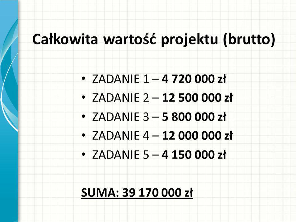 Całkowita wartość projektu (brutto) ZADANIE 1 – 4 720 000 zł ZADANIE 2 – 12 500 000 zł ZADANIE 3 – 5 800 000 zł ZADANIE 4 – 12 000 000 zł ZADANIE 5 – 4 150 000 zł SUMA: 39 170 000 zł