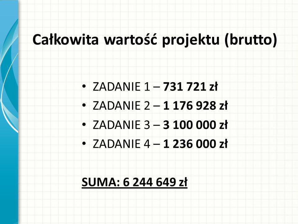 Całkowita wartość projektu (brutto) ZADANIE 1 – 731 721 zł ZADANIE 2 – 1 176 928 zł ZADANIE 3 – 3 100 000 zł ZADANIE 4 – 1 236 000 zł SUMA: 6 244 649 zł