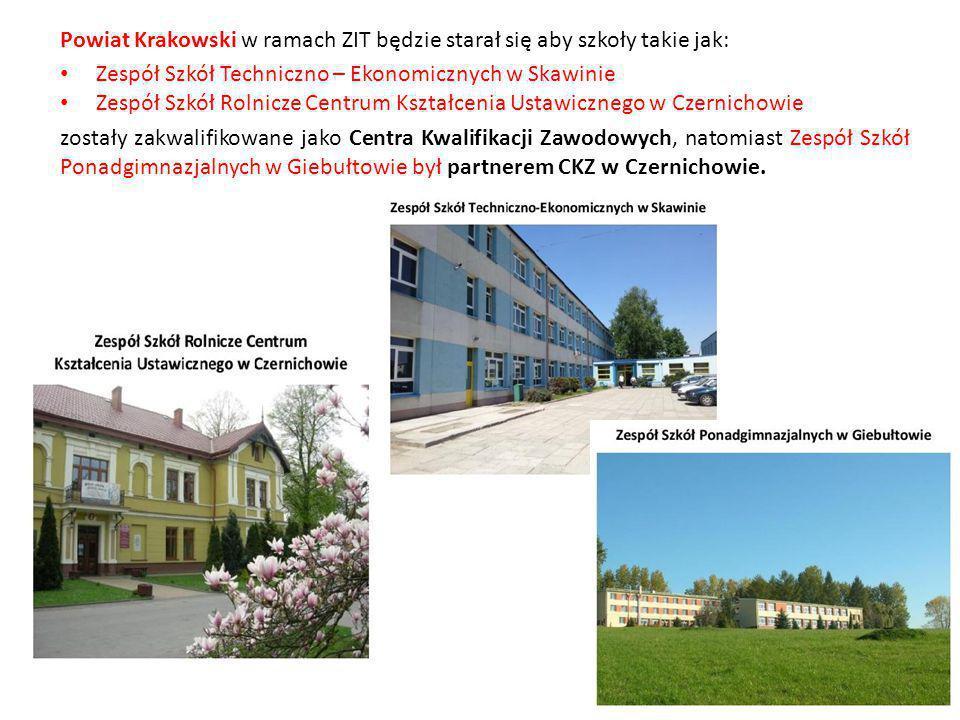 Powiat Krakowski w ramach ZIT będzie starał się aby szkoły takie jak: Zespół Szkół Techniczno – Ekonomicznych w Skawinie Zespół Szkół Rolnicze Centrum Kształcenia Ustawicznego w Czernichowie zostały zakwalifikowane jako Centra Kwalifikacji Zawodowych, natomiast Zespół Szkół Ponadgimnazjalnych w Giebułtowie był partnerem CKZ w Czernichowie.