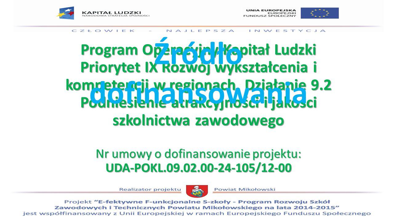 Program Operacyjny Kapitał Ludzki Priorytet IX Rozwój wykształcenia i kompetencji w regionach, Działanie 9.2 Podniesienie atrakcyjności i jakości szkolnictwa zawodowego Nr umowy o dofinansowanie projektu: UDA-POKL.09.02.00-24-105/12-00 Źródło dofinansowania